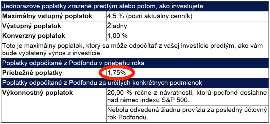 podielové fondy
